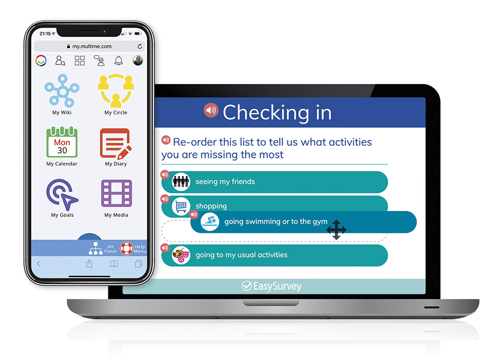 Stay at home and Stay Connected with the RIX Multi Me toolkit